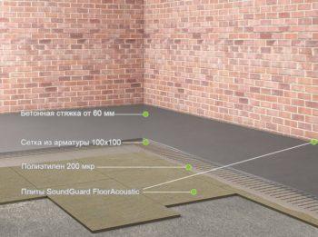 soundguard-acoustic-80-2