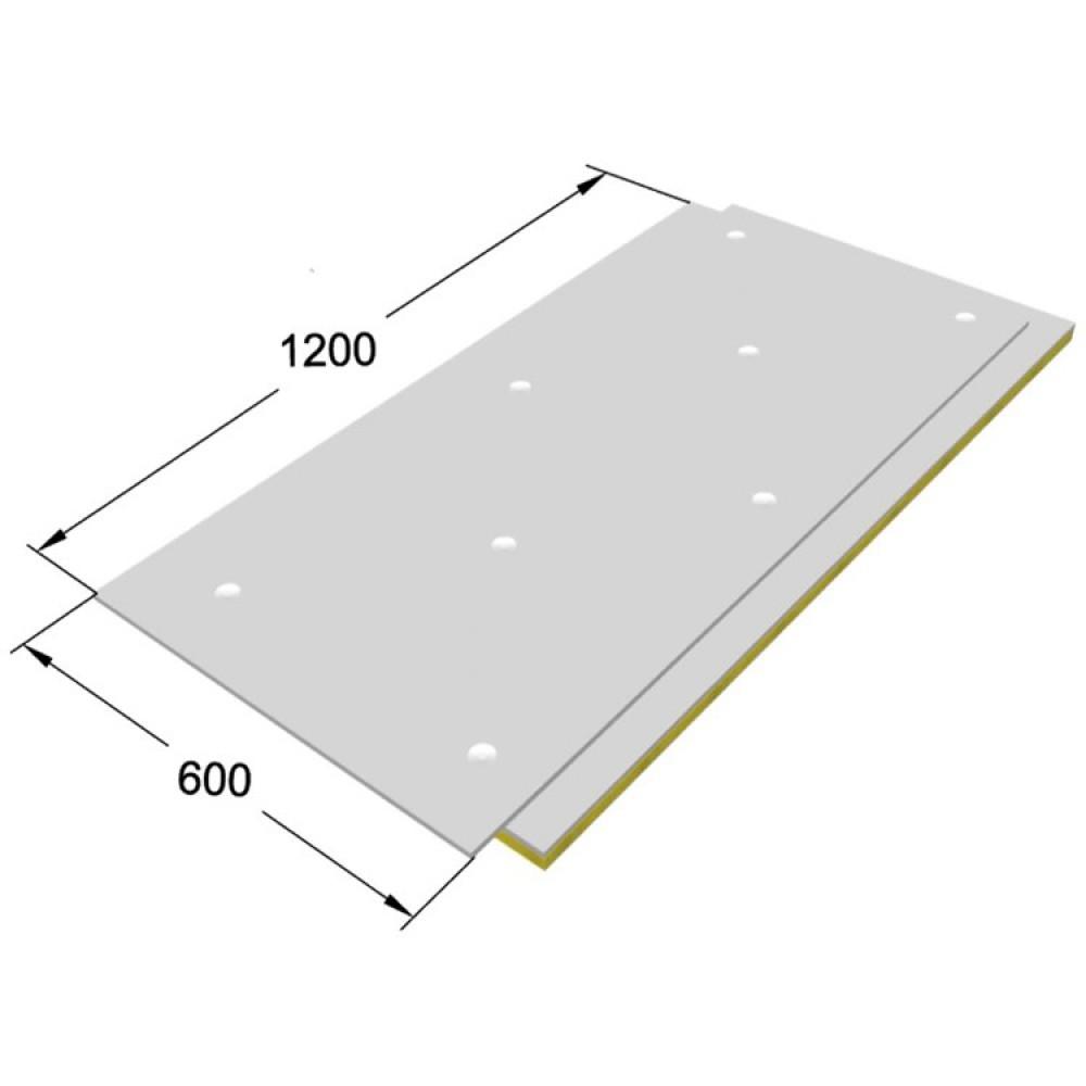 zips panel