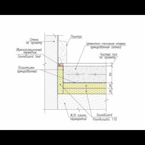 zvukoizolyatsiya pola